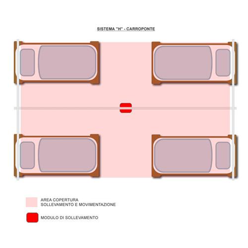 Sollevatore a soffitto per disabili e anziani a carroponte